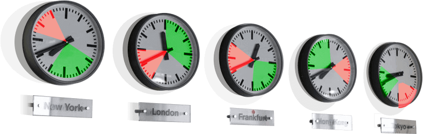 Five clocks showing time in New York, London, Frankfurt, Hong Kong and Tokyo for the forex trading hours tool